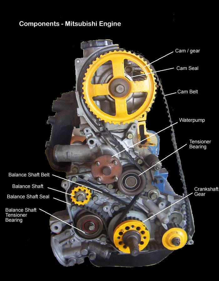 Components Mitsubishi Engine